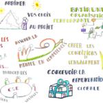 Kohérence, un accompagnement global de Management RH !