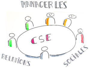 Illustration K - Manager les relations sociales